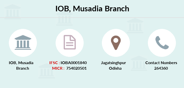Indian-overseas-bank Musadia branch