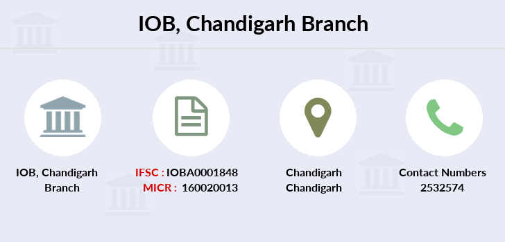 Indian-overseas-bank Chandigarh branch