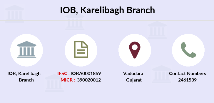 Indian-overseas-bank Karelibagh branch