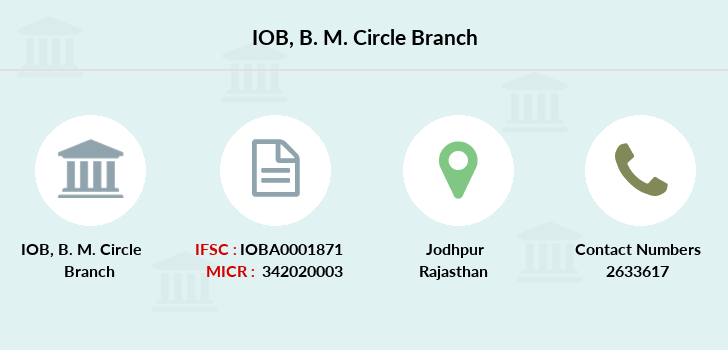 Indian-overseas-bank B-m-circle branch