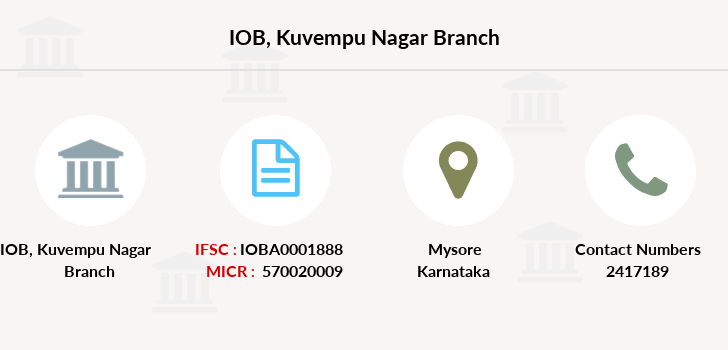 Indian-overseas-bank Kuvempu-nagar branch