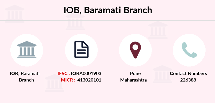 Indian-overseas-bank Baramati branch