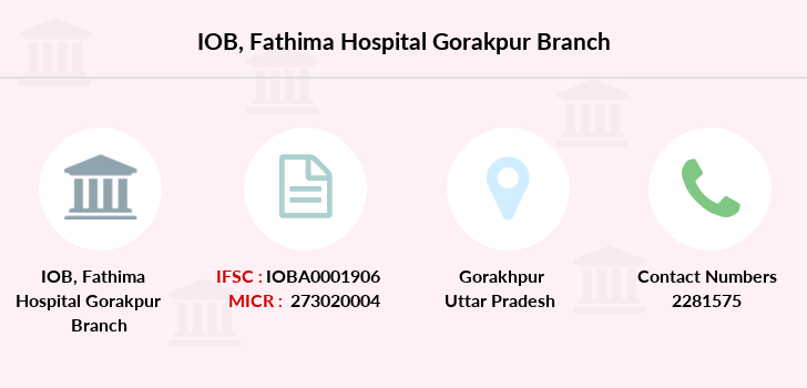 Indian-overseas-bank Fathima-hospital-gorakpur branch
