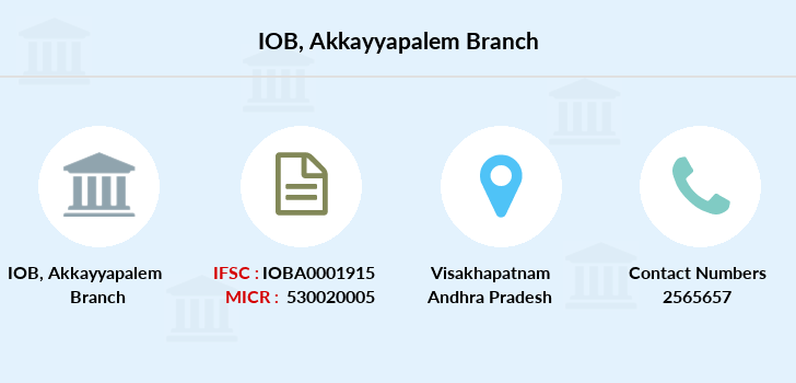 Indian-overseas-bank Akkayyapalem branch