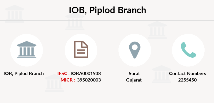 Indian-overseas-bank Piplod branch