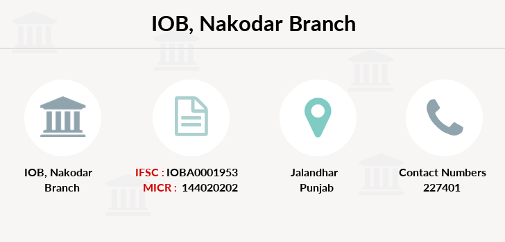 Indian-overseas-bank Nakodar branch