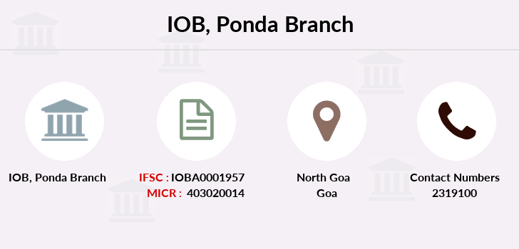 Indian-overseas-bank Ponda branch