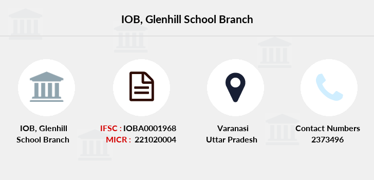 Indian-overseas-bank Glenhill-school branch