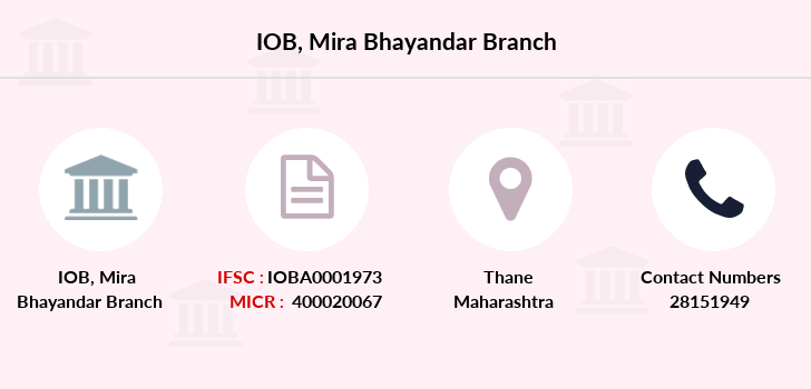Indian-overseas-bank Mira-bhayandar branch