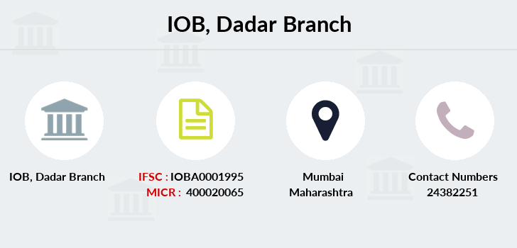 Indian-overseas-bank Dadar branch