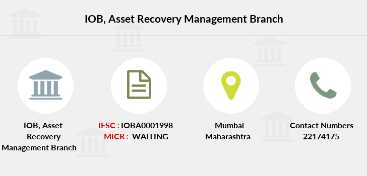 Indian-overseas-bank Asset-recovery-management branch