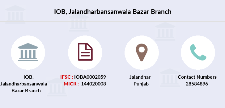 Indian-overseas-bank Jalandharbansanwala-bazar branch