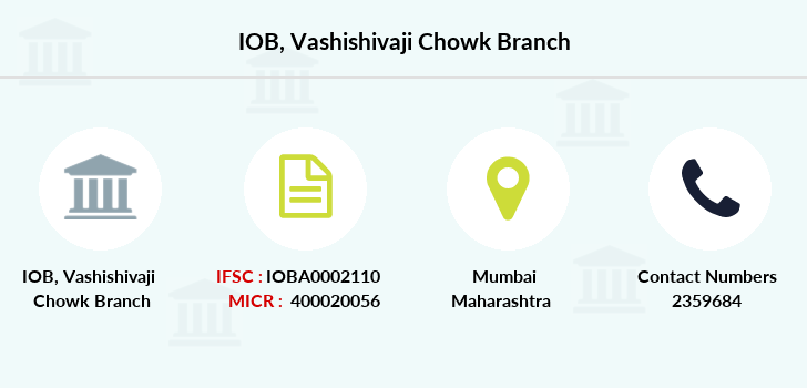 Indian-overseas-bank Vashishivaji-chowk branch
