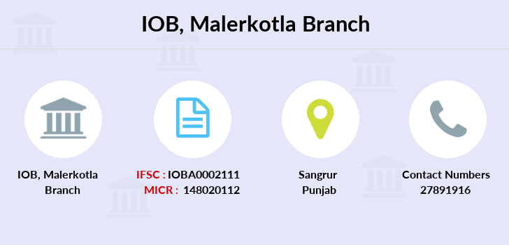 Indian-overseas-bank Malerkotla branch