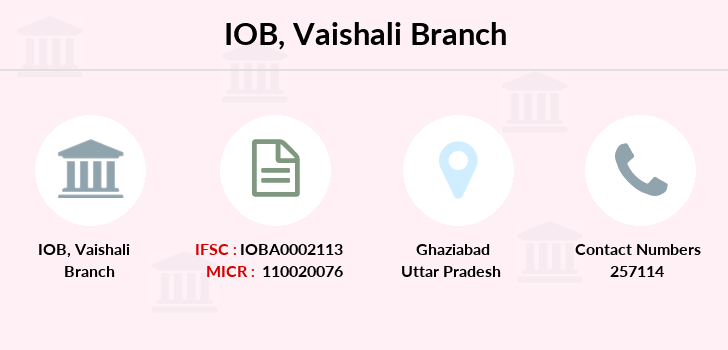 Indian-overseas-bank Vaishali branch