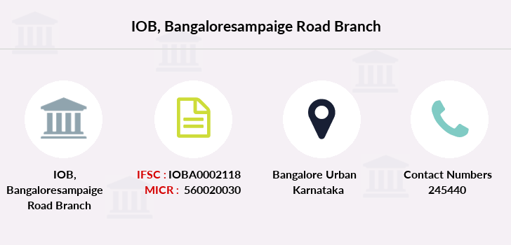 Indian-overseas-bank Bangaloresampaige-road branch