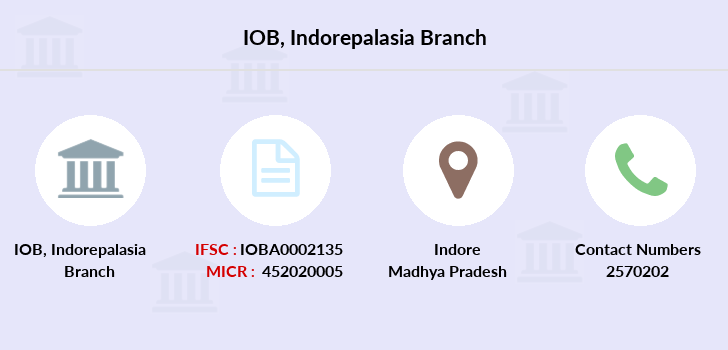 Indian-overseas-bank Indorepalasia branch