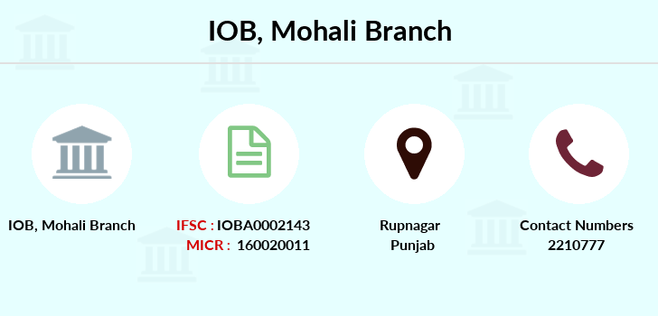 Indian-overseas-bank Mohali branch