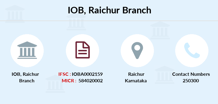 Indian-overseas-bank Raichur branch