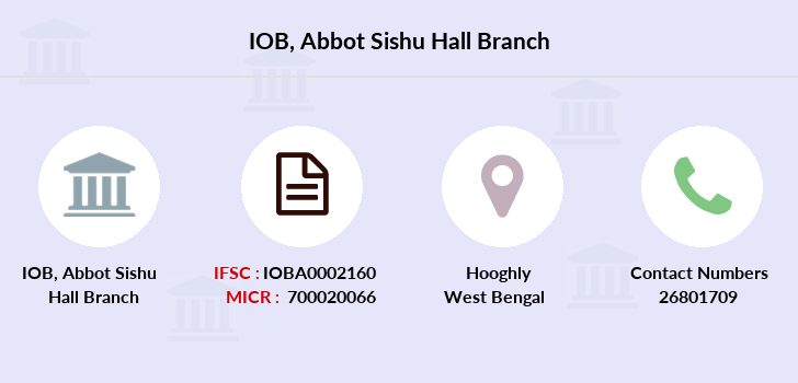 Indian-overseas-bank Abbot-sishu-hall branch