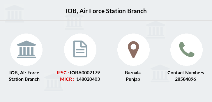 Indian-overseas-bank Air-force-station branch