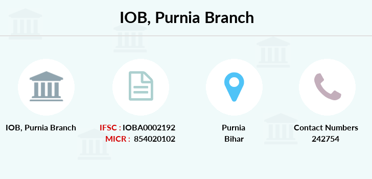 Indian-overseas-bank Purnia branch