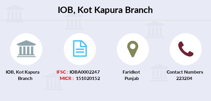 Indian-overseas-bank Kot-kapura branch