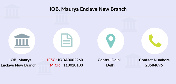 Indian-overseas-bank Maurya-enclave-new branch