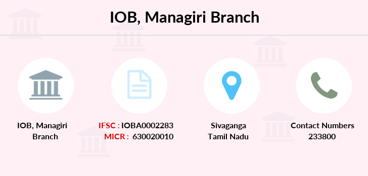 Indian-overseas-bank Managiri branch