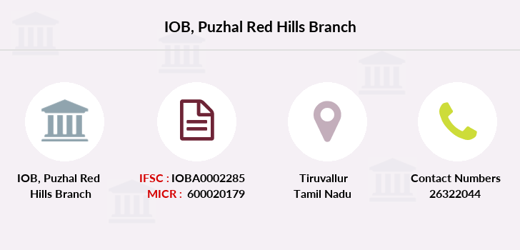 Indian-overseas-bank Puzhal-red-hills branch