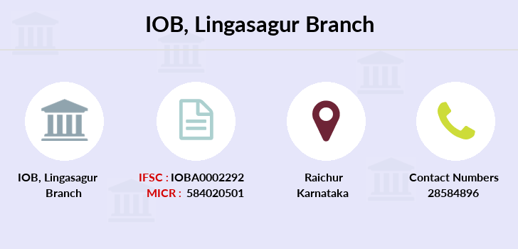 Indian-overseas-bank Lingasagur branch