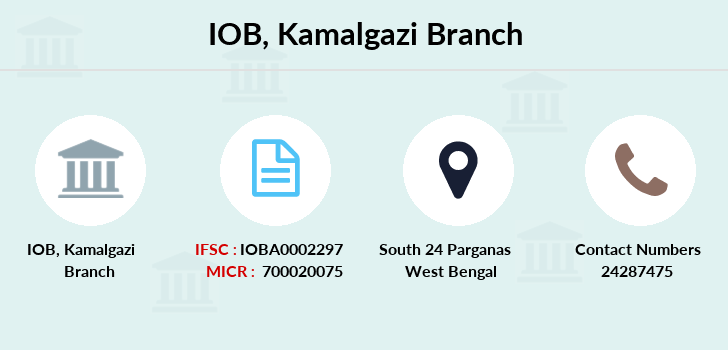 Indian-overseas-bank Kamalgazi branch