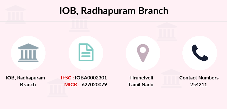 Indian-overseas-bank Radhapuram branch