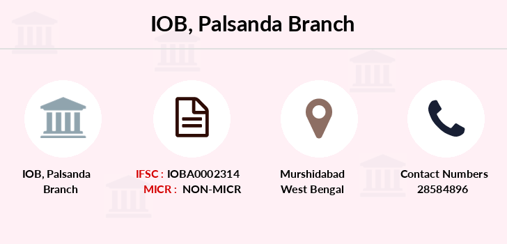 Indian-overseas-bank Palsanda branch