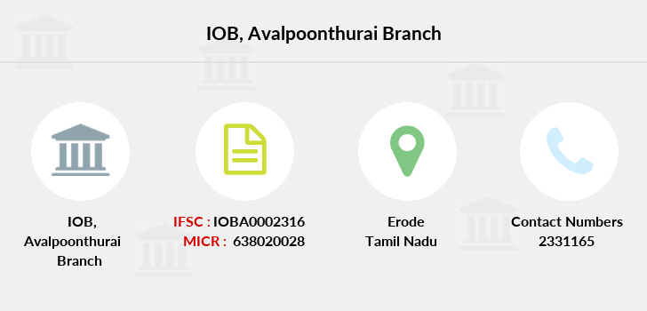 Indian-overseas-bank Avalpoonthurai branch