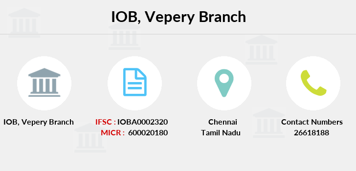 Indian-overseas-bank Vepery branch