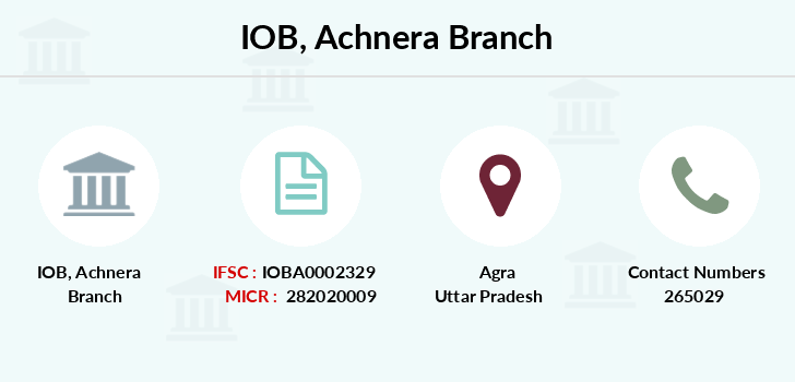 Indian-overseas-bank Achnera branch