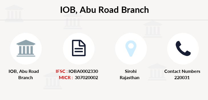 Indian-overseas-bank Abu-road branch