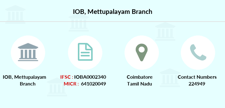Indian-overseas-bank Mettupalayam branch
