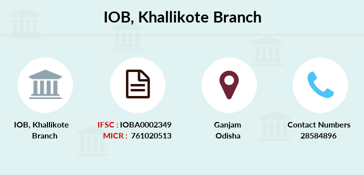 Indian-overseas-bank Khallikote branch