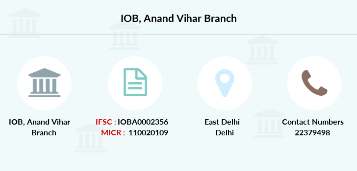 Indian-overseas-bank Anand-vihar branch