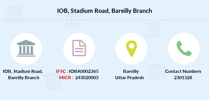 Indian-overseas-bank Stadium-road-bareilly branch
