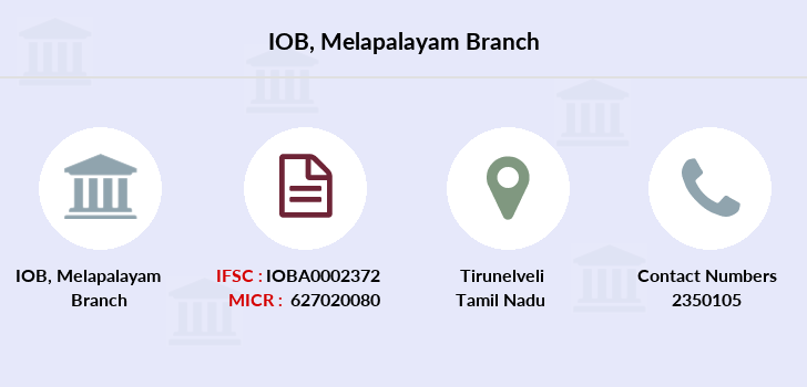 Indian-overseas-bank Melapalayam branch