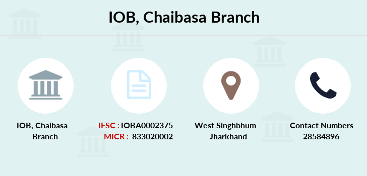 Indian-overseas-bank Chaibasa branch