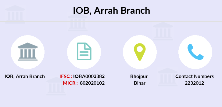 Indian-overseas-bank Arrah branch