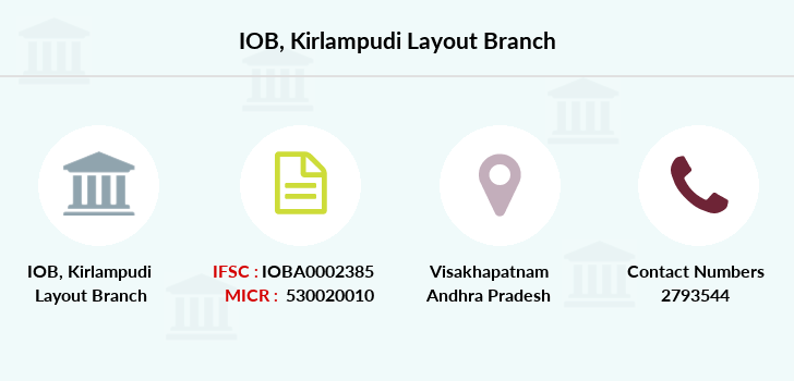 Indian-overseas-bank Kirlampudi-layout branch