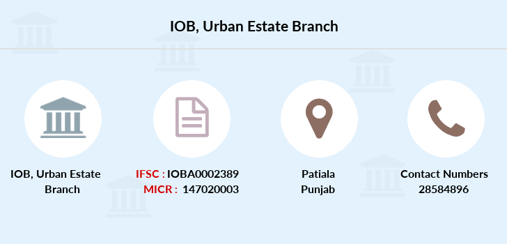 Indian-overseas-bank Urban-estate branch
