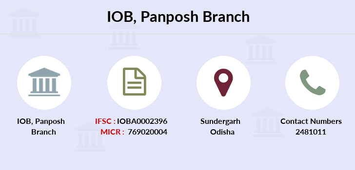 Indian-overseas-bank Panposh branch