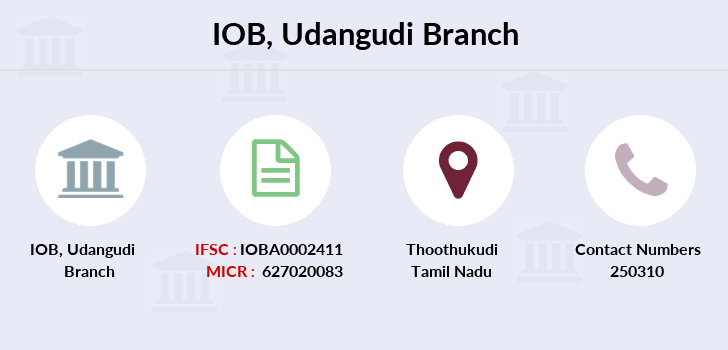 Indian-overseas-bank Udangudi branch