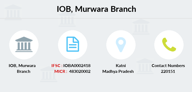 Indian-overseas-bank Murwara branch